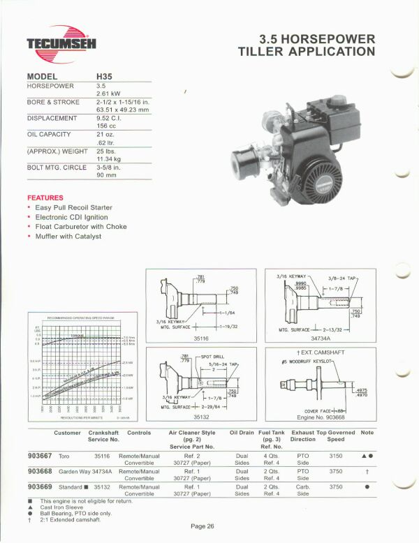Tecumseh service manual | carburetor | ignition system.