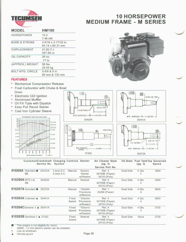Small engine suppliers engine specifications and line drawings.