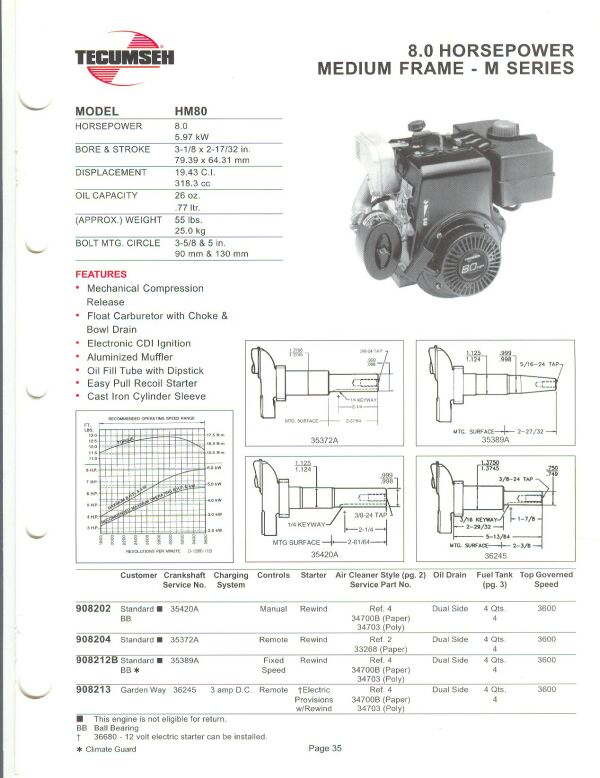 Torque specs briggs and stratton 6 5 hp engine for 5 hp motor specification