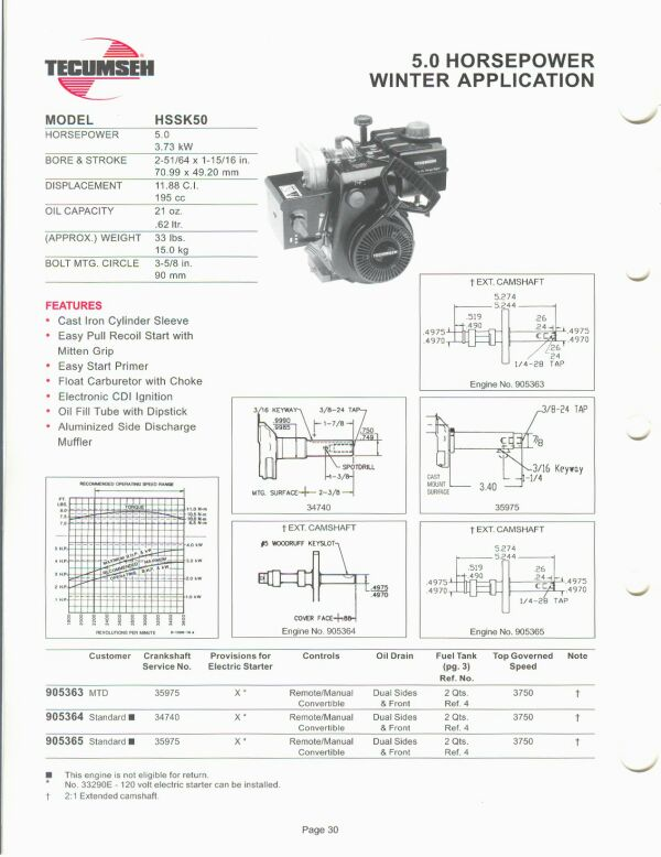 Ohsk90 tecumseh snow blower engine owners manual.