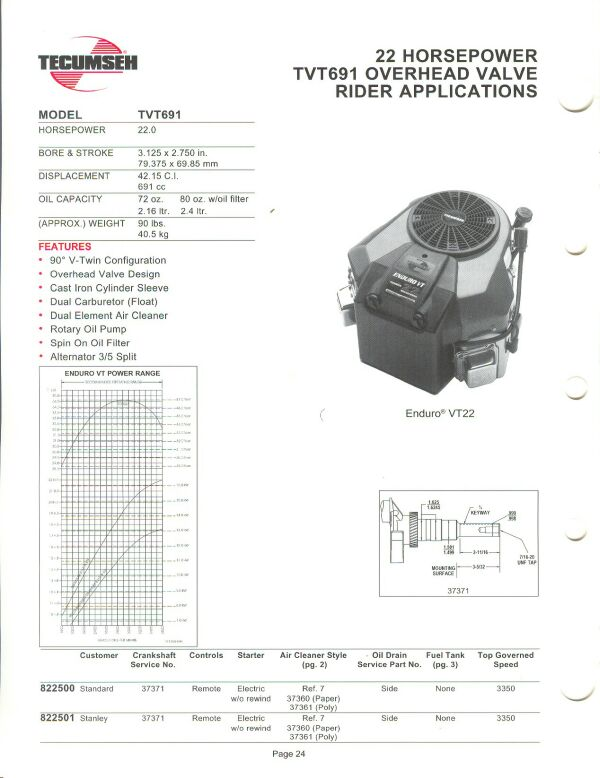 small engine suppliers engine specifications and line drawings for rh smallenginesuppliers com Tecumseh Hm100 Specs 5 HP Tecumseh Engine Manual