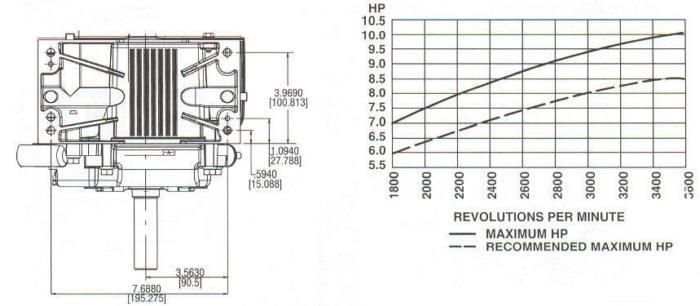 10 Hp Intek I C Model Series 205400