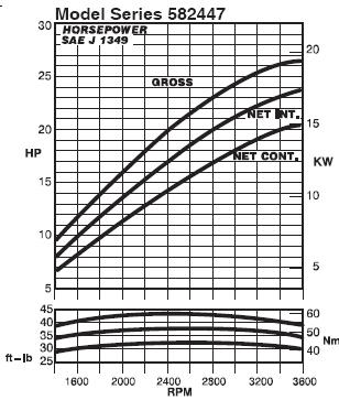 1503500 additionally 1500155 furthermore Onan Generator Carburetor Diagram Wedocable likewise Kohler Engine Torque Specifications also Lawn Tractor Wiring Diagram. on kohler model cv15s parts diagram