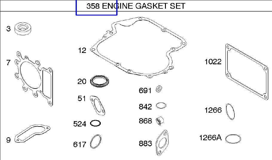 Briggs Stratton Gasket Set Part No. 796181