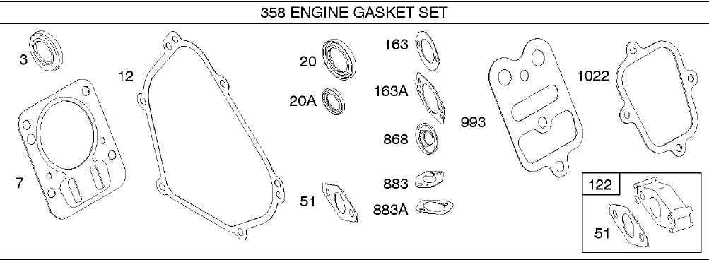 Briggs Stratton Gasket Set Part No. 698216 FKA 695155