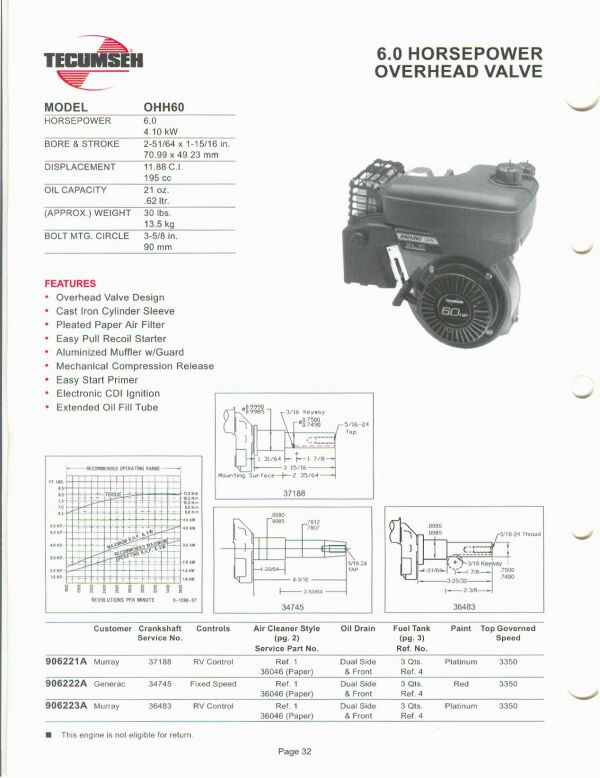 Tecumseh 6hp Power Sport Engine Diagram