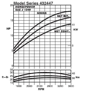 3LC-Diesel Line Drawing