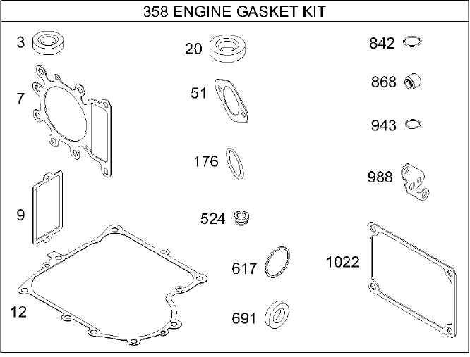 Briggs Stratton Gasket Set Part No. 690189
