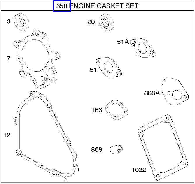Briggs Stratton Gasket Set Part No. 695438 FKA 697715