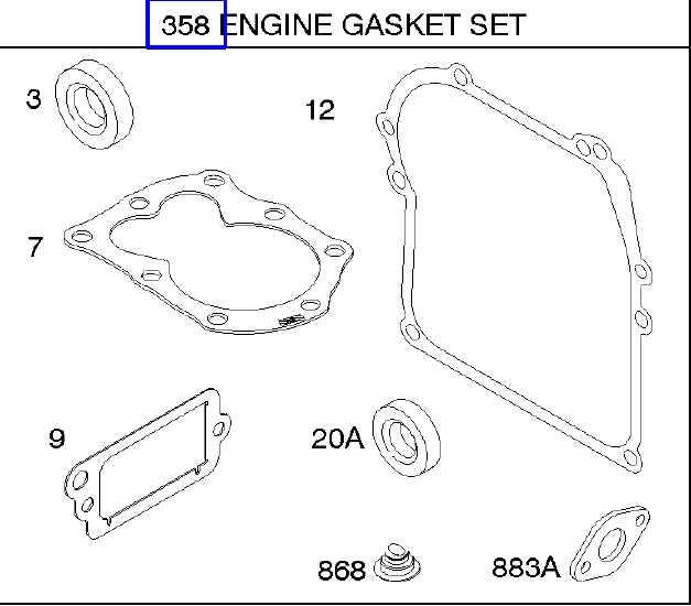 Briggs Stratton Gasket Set Part No.590777