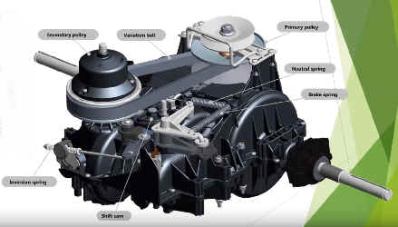 General Transmission Transaxle GT87129